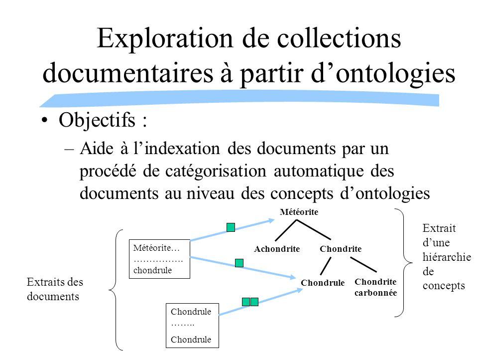 Exploration de collections documentaires à partir dontologies Objectifs : –Aide à lindexation des documents par un procédé de catégorisation automatiq