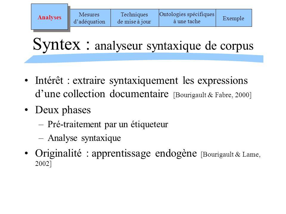 Syntex : analyseur syntaxique de corpus Intérêt : extraire syntaxiquement les expressions dune collection documentaire [Bourigault & Fabre, 2000] Deux