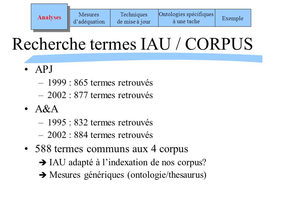IAU en OWL Ontology Web Language [http://www.w3.org/TR/owl- features/] recommandation du W3C Transformation –Définition de concepts (différents labels) X Ray UF X-Ray X Ray UF X-Ray radiation X Ray ; X-Ray, X-Ray radiation –Définition de relations (généricité/specificité, est lié à) Techniques de mise à jour Exemple Ontologies spécifiques à une tache Analyses Mesures dadéquation Mesures dadéquation