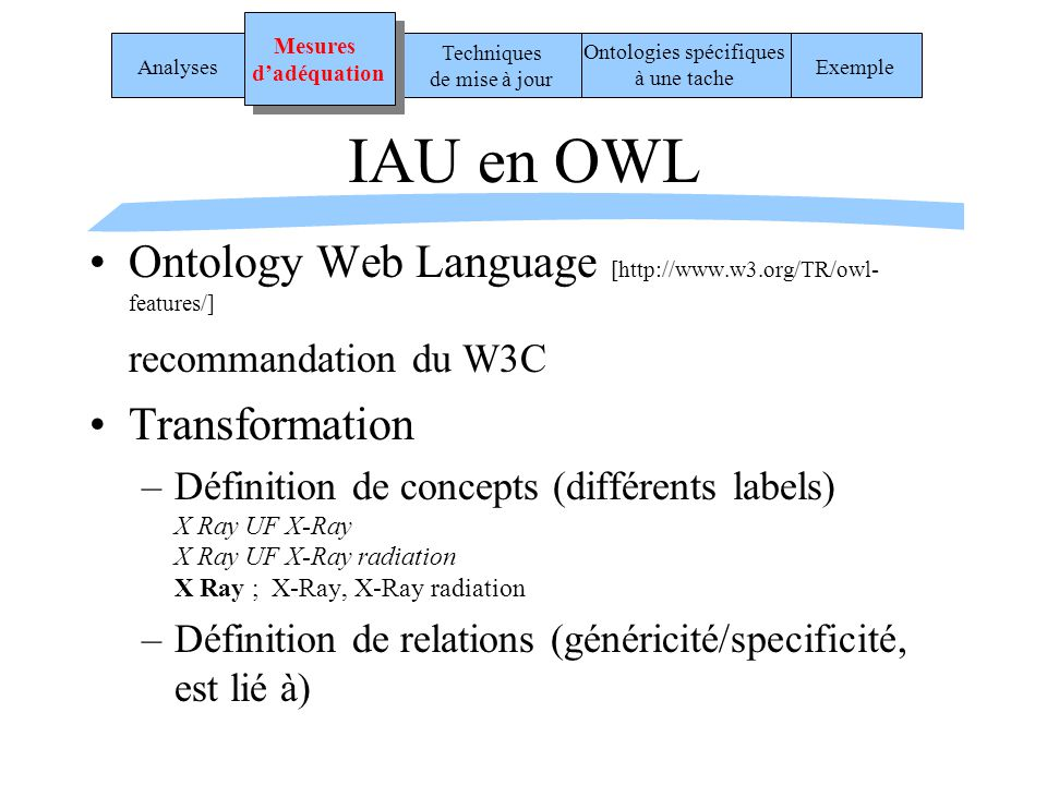 Evaluation Ontology A Ontology B particle photon radiation high energy radiation X ray X ray radiation X-ray electromagnetic wave X ray spectra X ray source X ray binaries star X ray pulsar pulsar X ray scattering X ray background wave Background radiation Photon Electromagnetic radiation X ray X-Ray wave hard X ray soft X ray X ray source celestial sphere X ray pulsar pulsar psr particle neutral particle celestial body X ray astronomy Is aPart of Is related to