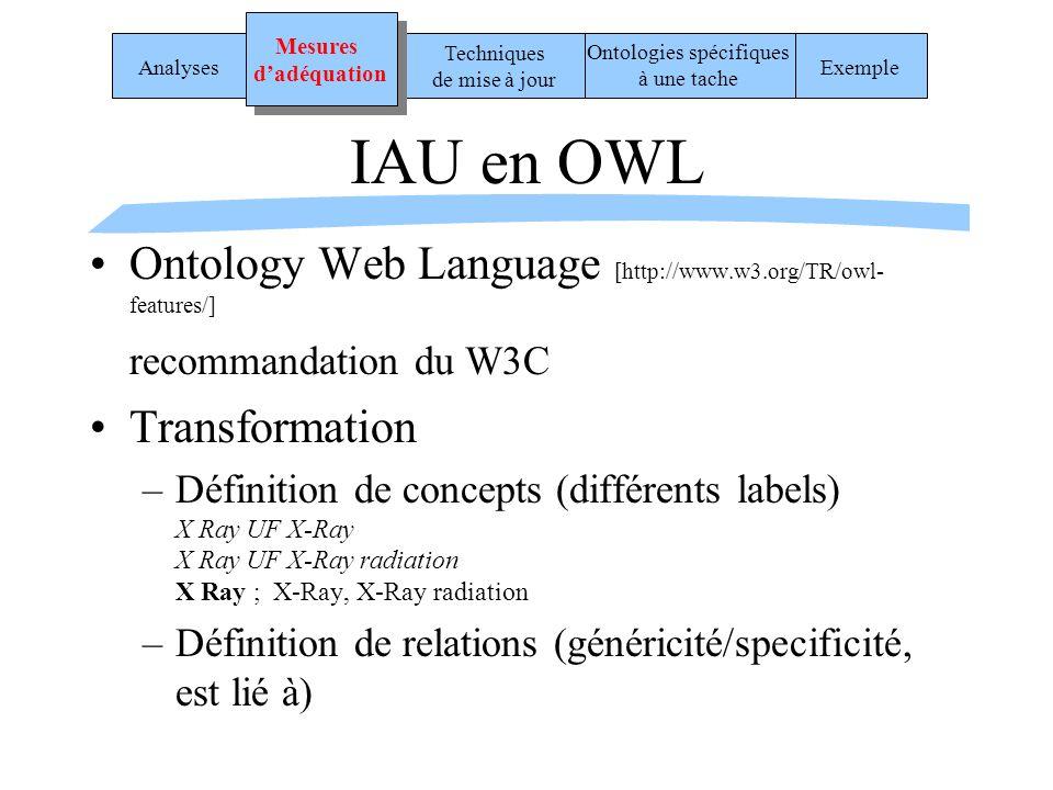 IAU en OWL Ontology Web Language [http://www.w3.org/TR/owl- features/] recommandation du W3C Transformation –Définition de concepts (différents labels