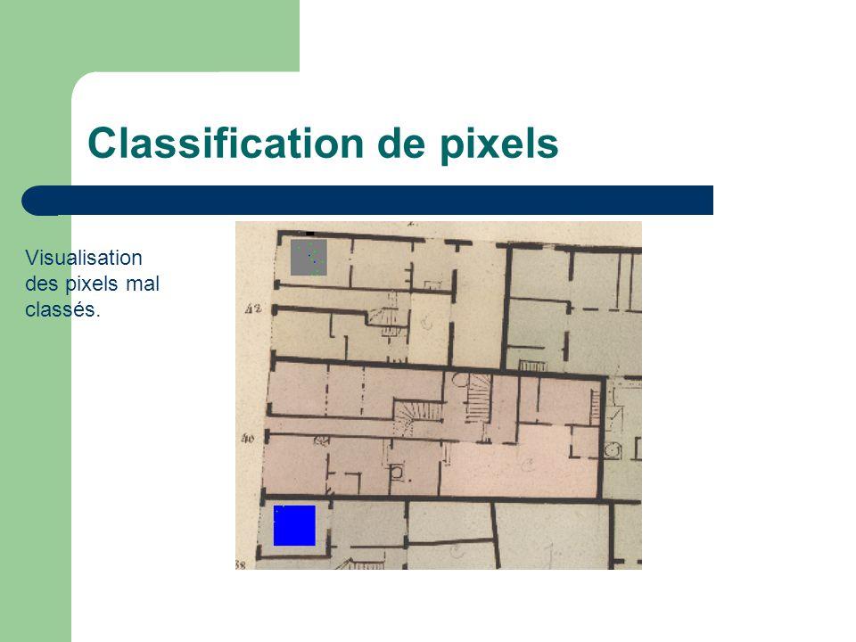 Classification de pixels Visualisation des pixels mal classés.