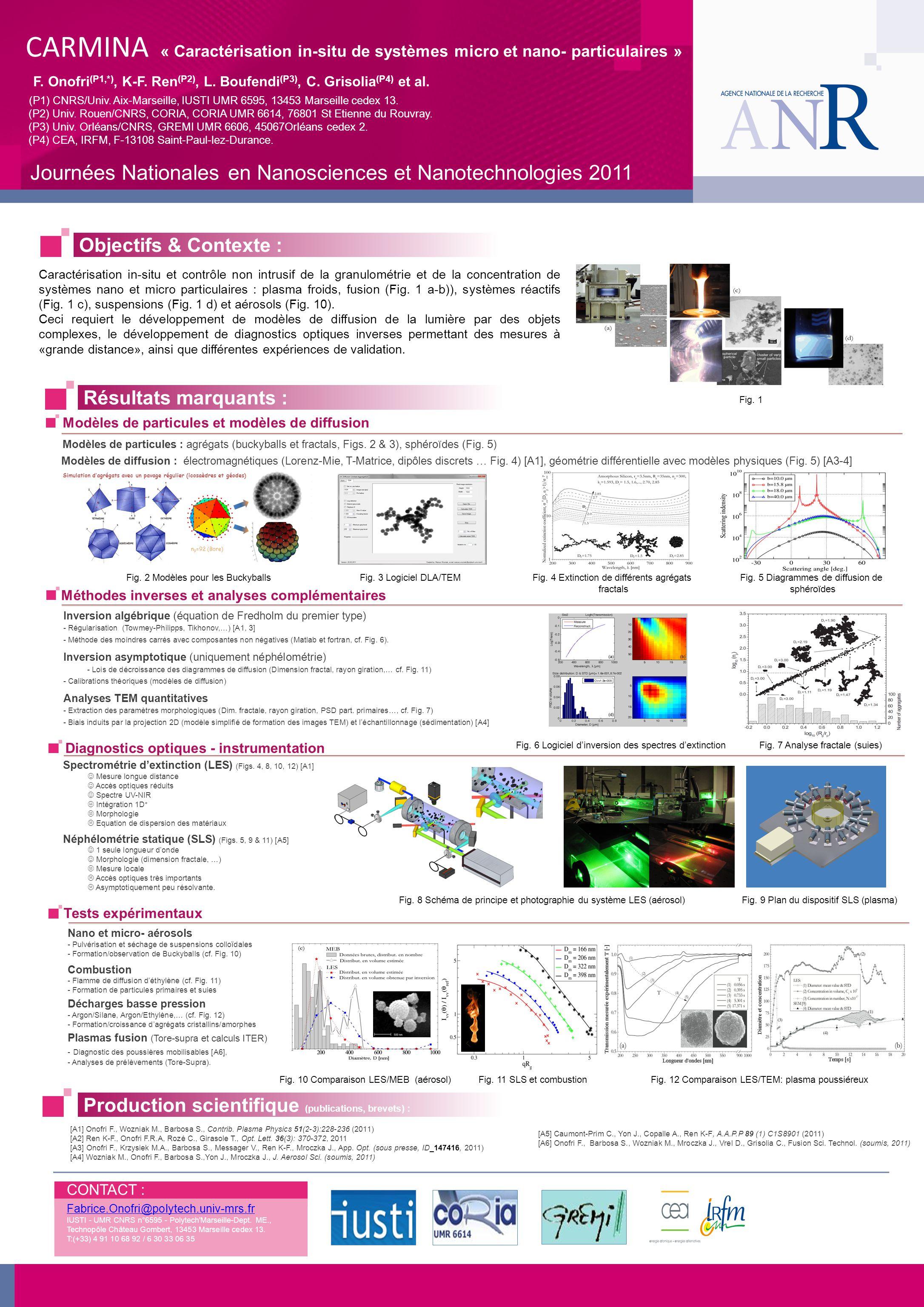 CARMINA « Caractérisation in-situ de systèmes micro et nano- particulaires » CONTACT : Fabrice.Onofri@polytech.univ-mrs.fr IUSTI - UMR CNRS n°6595 - P