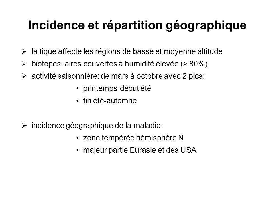 Incidence et répartition géographique la tique affecte les régions de basse et moyenne altitude biotopes: aires couvertes à humidité élevée (> 80%) ac