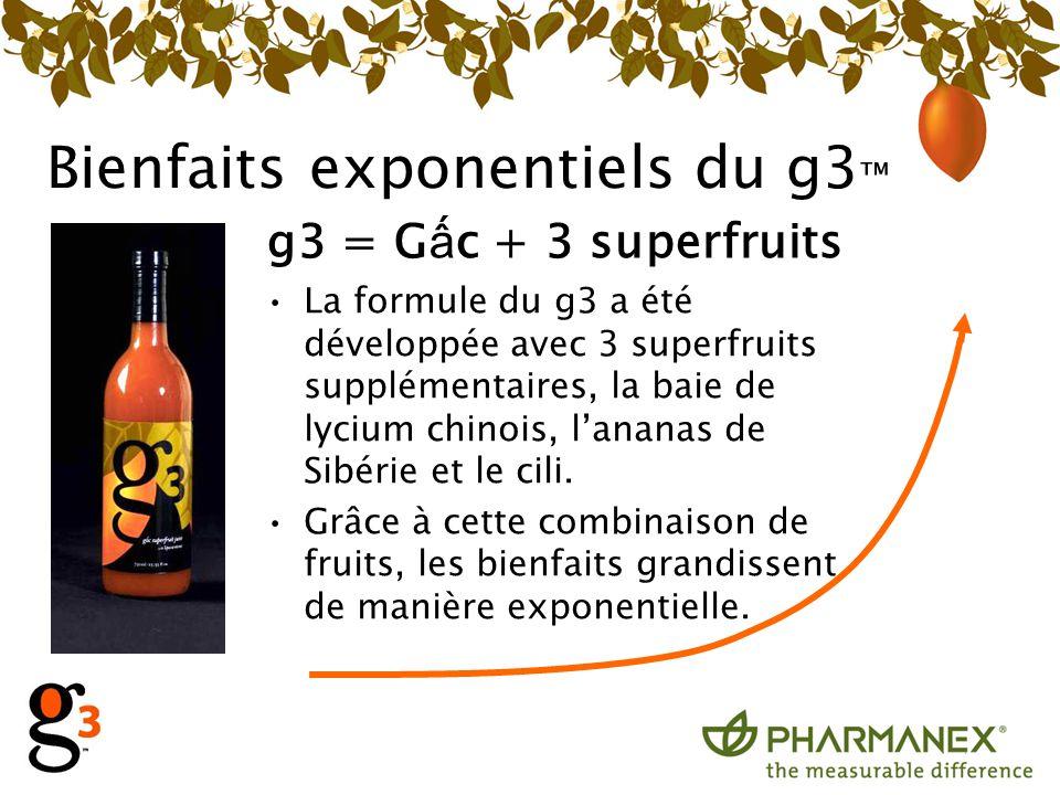 Bienfaits exponentiels du g3 La formule du g3 a été développée avec 3 superfruits supplémentaires, la baie de lycium chinois, lananas de Sibérie et le