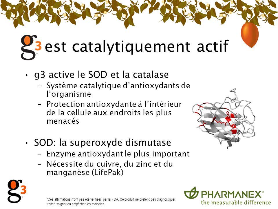est catalytiquement actif g3 active le SOD et la catalase –Système catalytique dantioxydants de lorganisme –Protection antioxydante à lintérieur de la