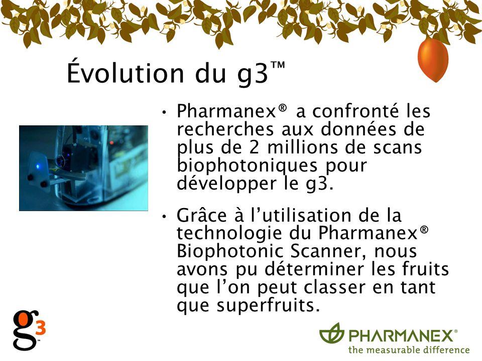 Évolution du g3 Pharmanex® a confronté les recherches aux données de plus de 2 millions de scans biophotoniques pour développer le g3. Grâce à lutilis