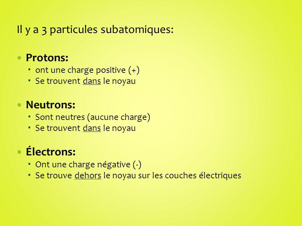 Il y a 3 particules subatomiques: Protons: ont une charge positive (+) Se trouvent dans le noyau Neutrons: Sont neutres (aucune charge) Se trouvent da