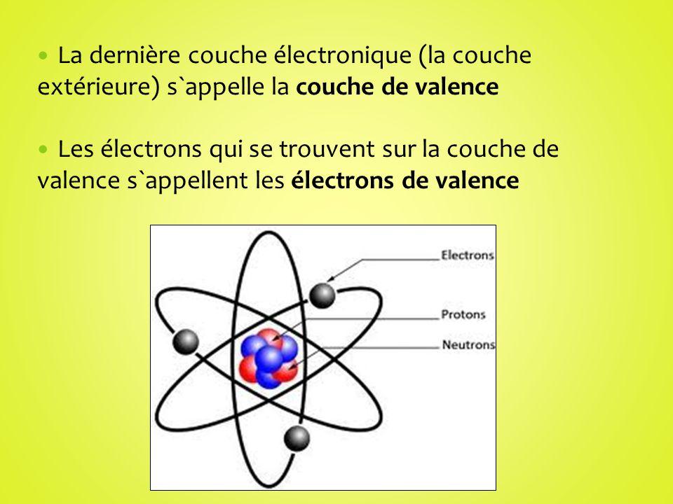 La dernière couche électronique (la couche extérieure) s`appelle la couche de valence Les électrons qui se trouvent sur la couche de valence s`appelle