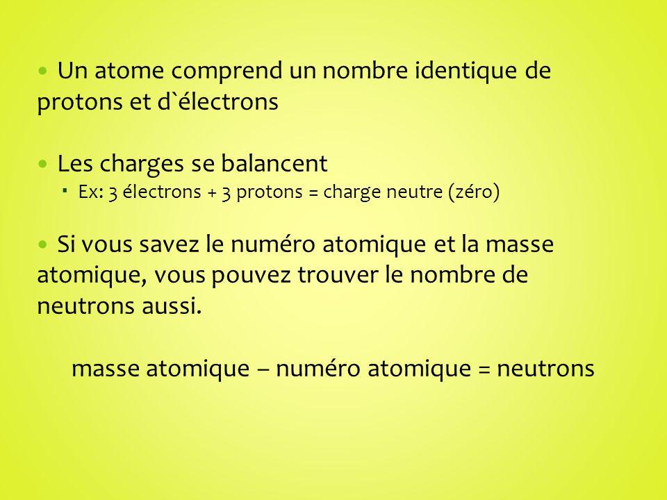 Un atome comprend un nombre identique de protons et d`électrons Les charges se balancent Ex: 3 électrons + 3 protons = charge neutre (zéro) Si vous sa