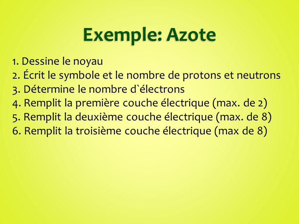 1. Dessine le noyau 2. Écrit le symbole et le nombre de protons et neutrons 3. Détermine le nombre d`électrons 4. Remplit la première couche électriqu