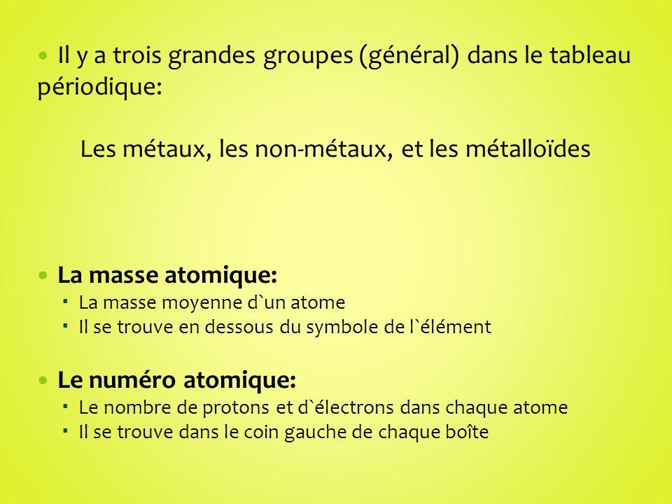 Il y a trois grandes groupes (général) dans le tableau périodique: Les métaux, les non-métaux, et les métalloïdes La masse atomique: La masse moyenne