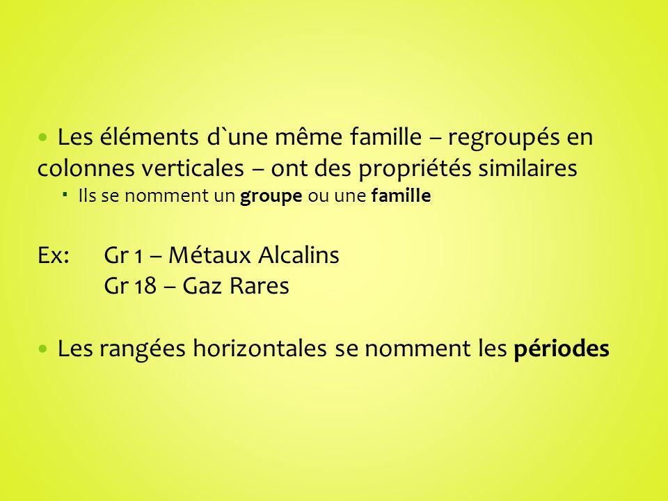 Les éléments d`une même famille – regroupés en colonnes verticales – ont des propriétés similaires Ils se nomment un groupe ou une famille Ex: Gr 1 –