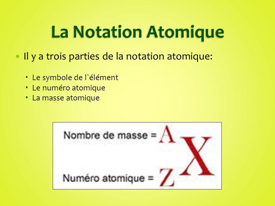 Il y a trois parties de la notation atomique: Le symbole de l`élément Le numéro atomique La masse atomique