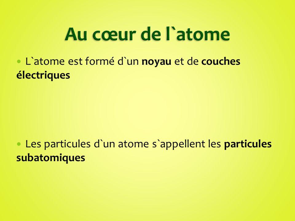 L`atome est formé d`un noyau et de couches électriques Les particules d`un atome s`appellent les particules subatomiques