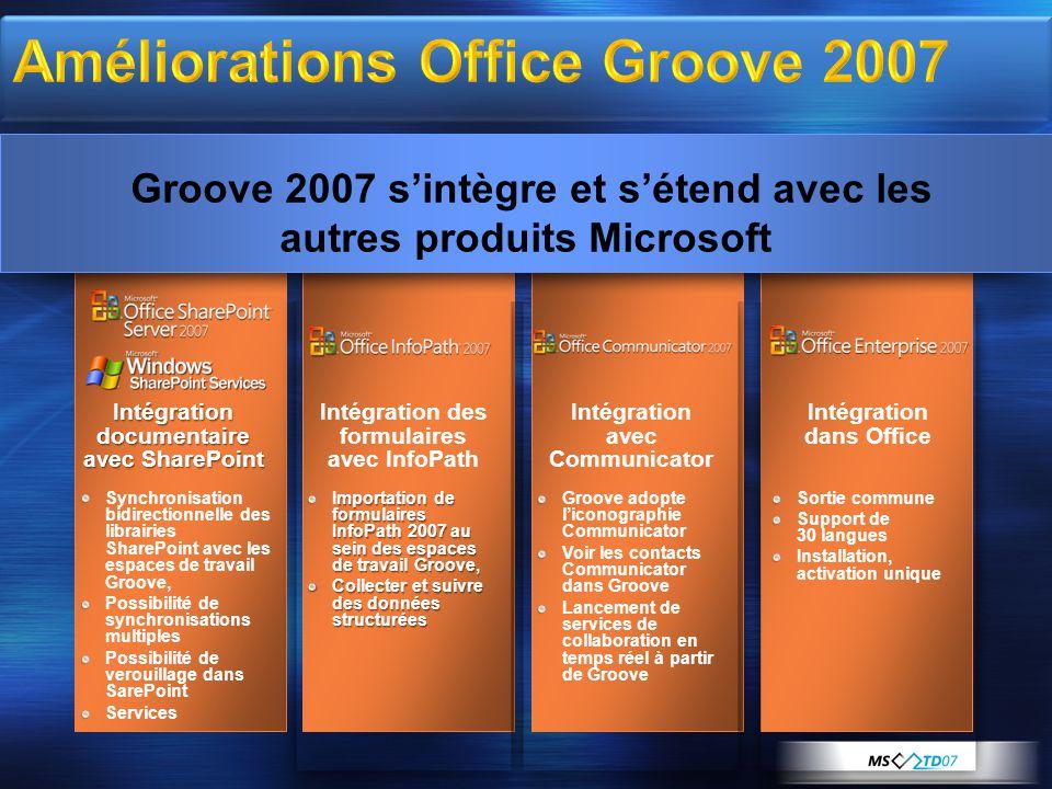 Intégration avec Communicator Groove adopte liconographie Communicator Voir les contacts Communicator dans Groove Lancement de services de collaborati