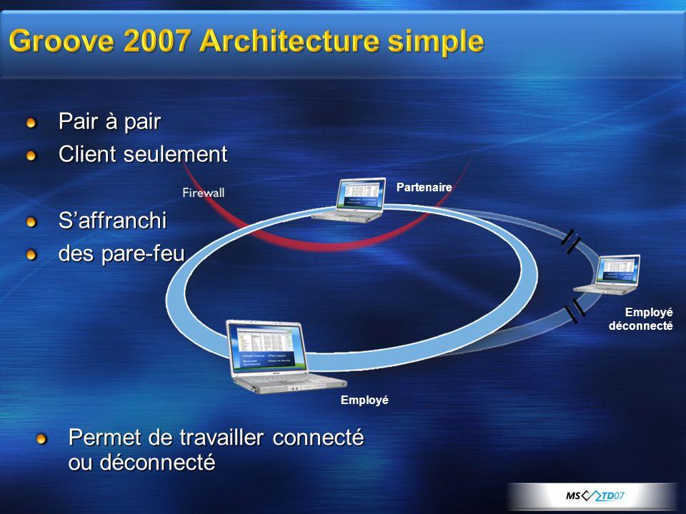 Employé déconnecté Pair à pair Client seulement Saffranchi des pare-feu Employé Partenaire Permet de travailler connecté ou déconnecté
