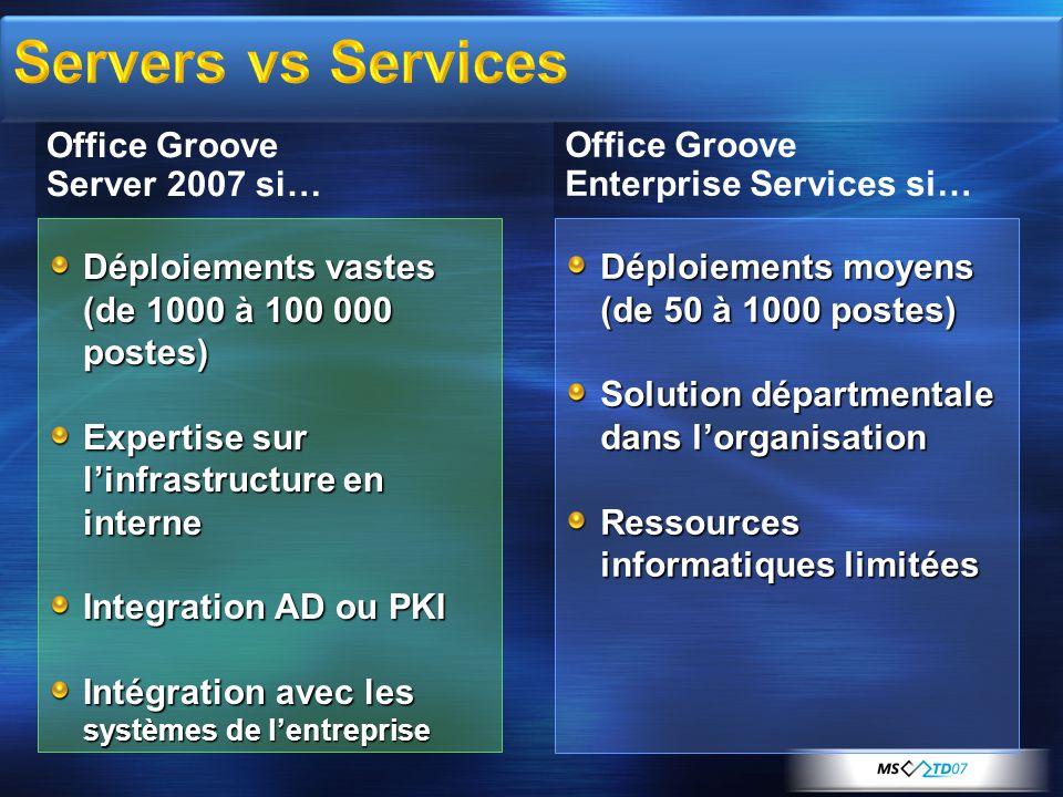 Déploiements moyens (de 50 à 1000 postes) Solution départmentale dans lorganisation Ressources informatiques limitées Déploiements vastes (de 1000 à 100 000 postes) Expertise sur linfrastructure en interne Integration AD ou PKI Intégration avec les systèmes de lentreprise Office Groove Enterprise Services si… Office Groove Server 2007 si…