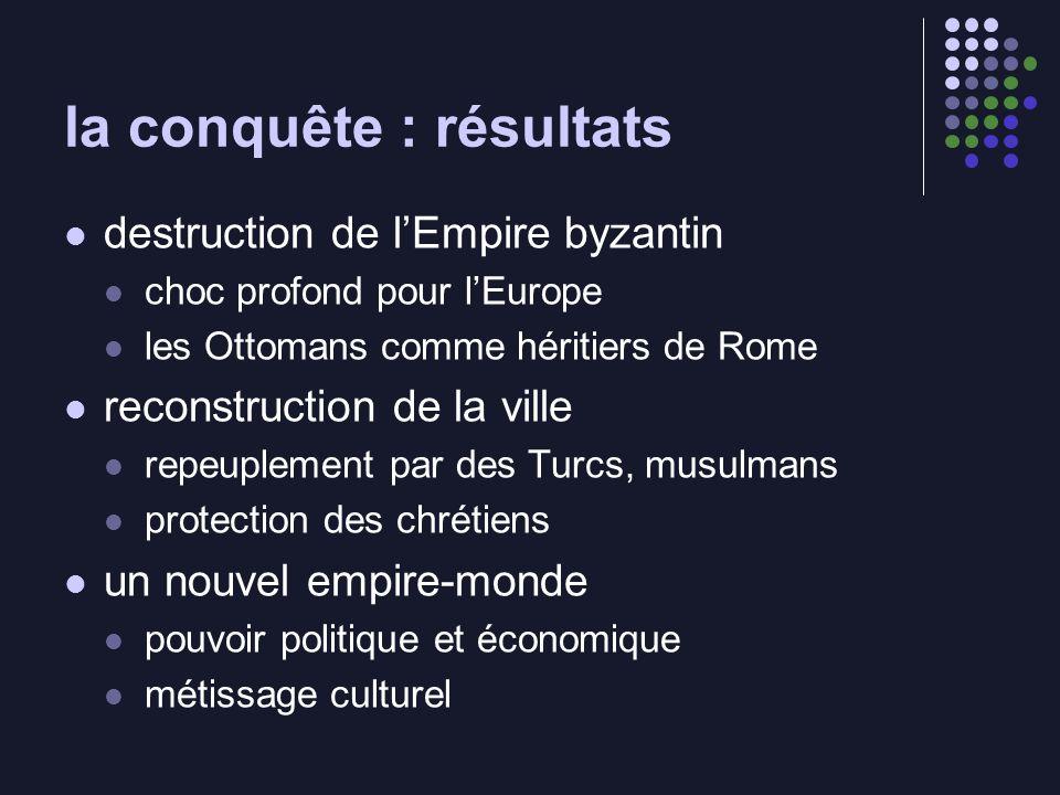 la conquête : résultats destruction de lEmpire byzantin choc profond pour lEurope les Ottomans comme héritiers de Rome reconstruction de la ville repe