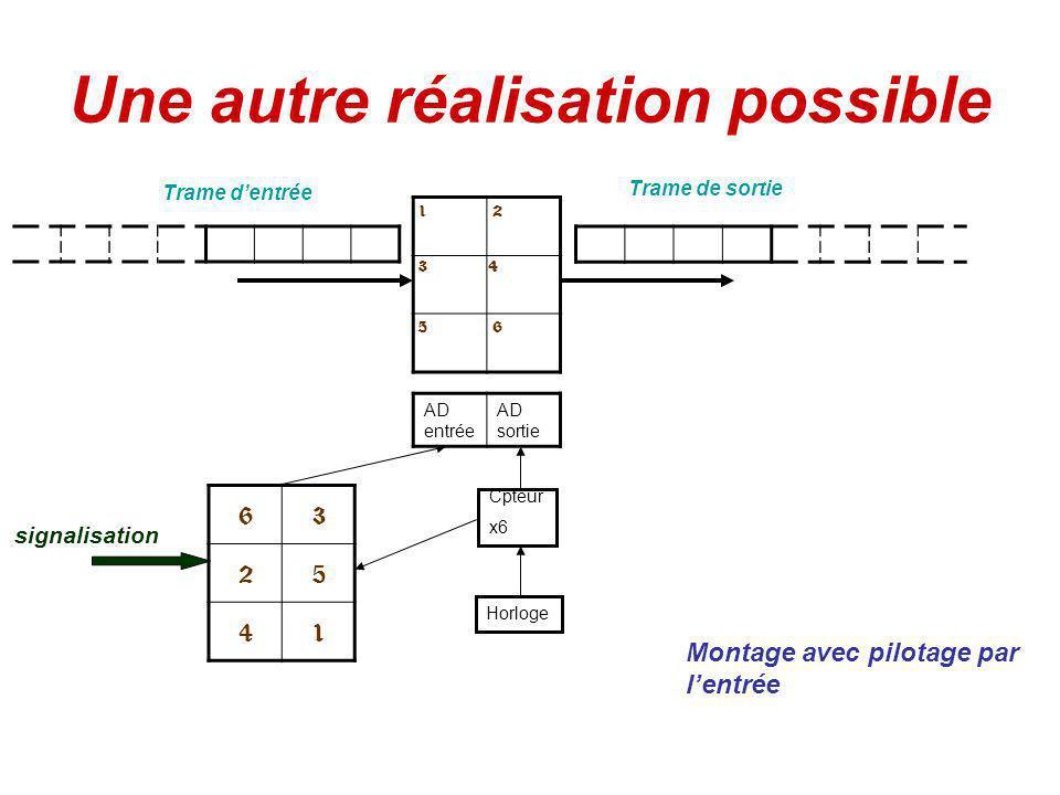 Les avantages du montage piloté par la sortie Possibilité dinsérer la même conversation dans deux slots différents conversation à trois un seul généra
