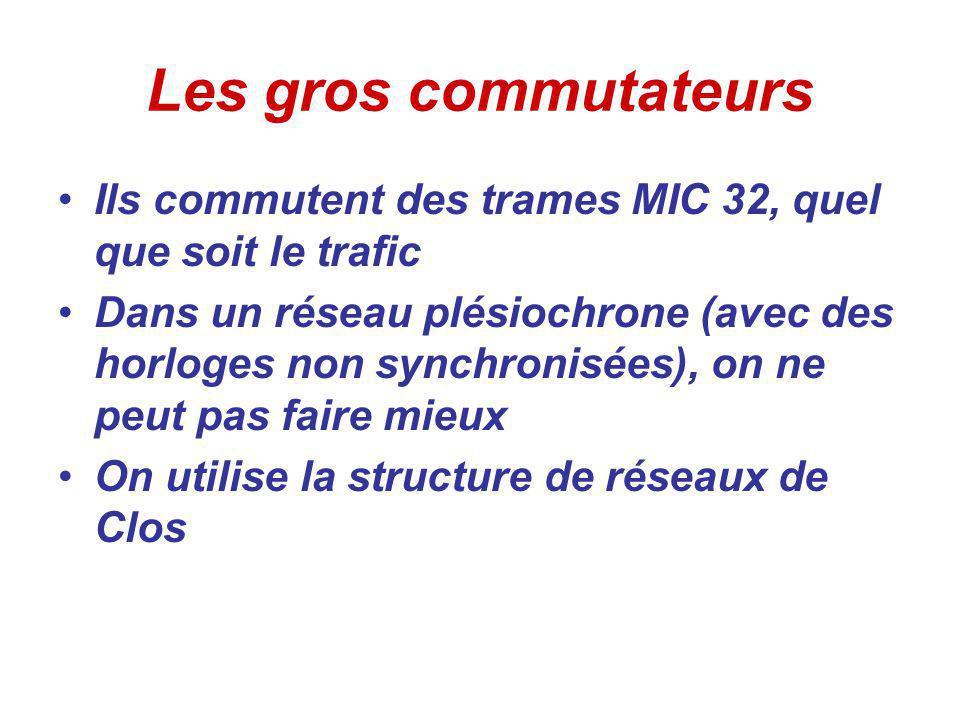 Les gros commutateurs Ils commutent des trames MIC 32, quel que soit le trafic Dans un réseau plésiochrone (avec des horloges non synchronisées), on ne peut pas faire mieux On utilise la structure de réseaux de Clos