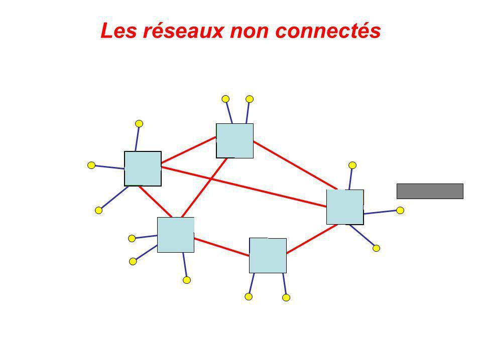 Les deux grands types de réseau à commutation de paquets Les réseaux non connectés(ex. : ARPA) L émetteur envoie ses paquets au réseau qui les transpo