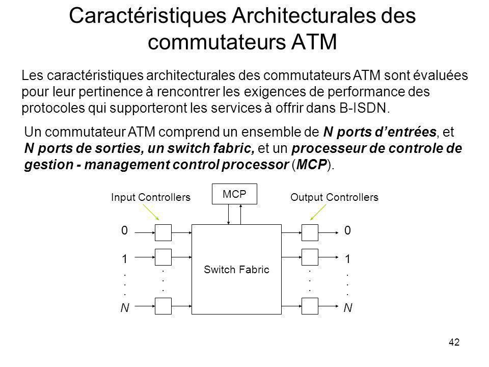 42 Caractéristiques Architecturales des commutateurs ATM Les caractéristiques architecturales des commutateurs ATM sont évaluées pour leur pertinence à rencontrer les exigences de performance des protocoles qui supporteront les services à offrir dans B-ISDN.