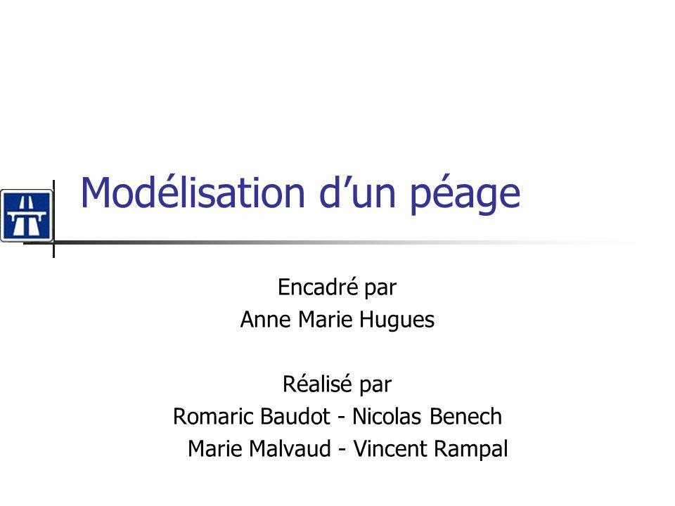 Modélisation dun péage Encadré par Anne Marie Hugues Réalisé par Romaric Baudot - Nicolas Benech Marie Malvaud - Vincent Rampal