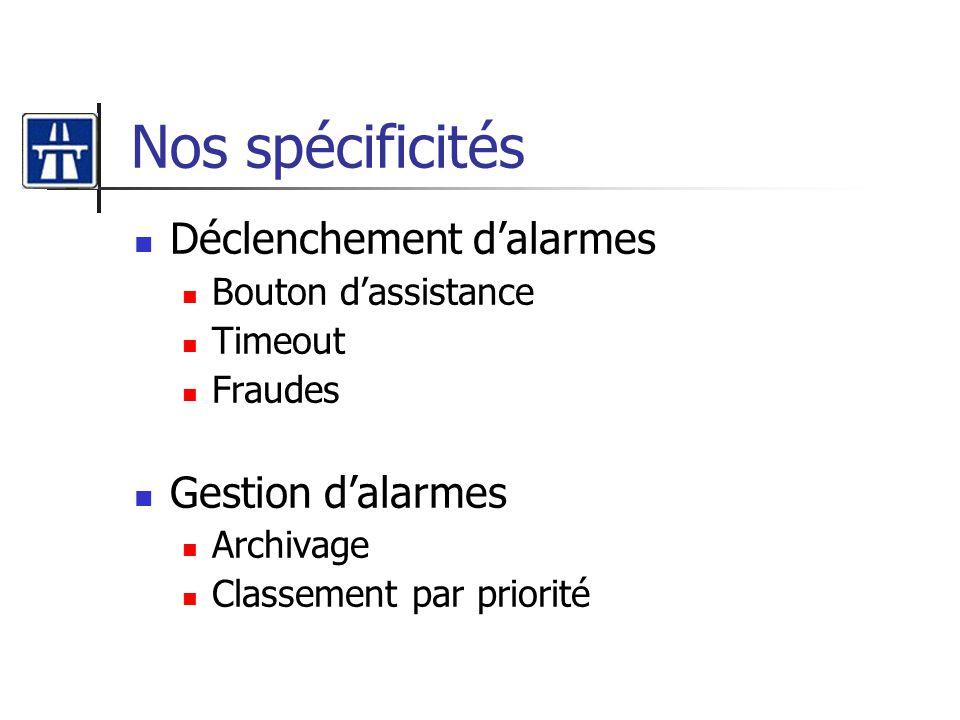 Nos spécificités Déclenchement dalarmes Bouton dassistance Timeout Fraudes Gestion dalarmes Archivage Classement par priorité