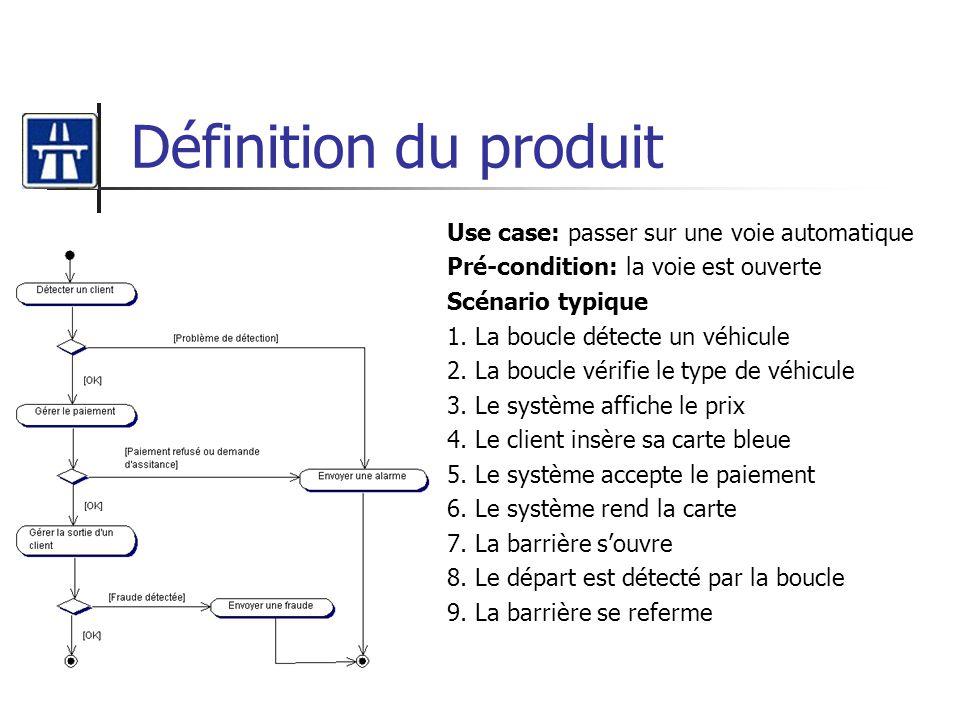 Définition du produit Use case: passer sur une voie automatique Pré-condition: la voie est ouverte Scénario typique 1. La boucle détecte un véhicule 2