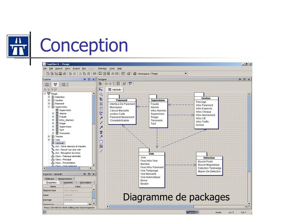 Conception Diagramme de packages