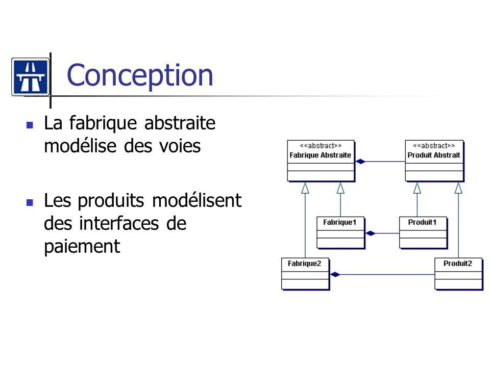 Conception La fabrique abstraite modélise des voies Les produits modélisent des interfaces de paiement
