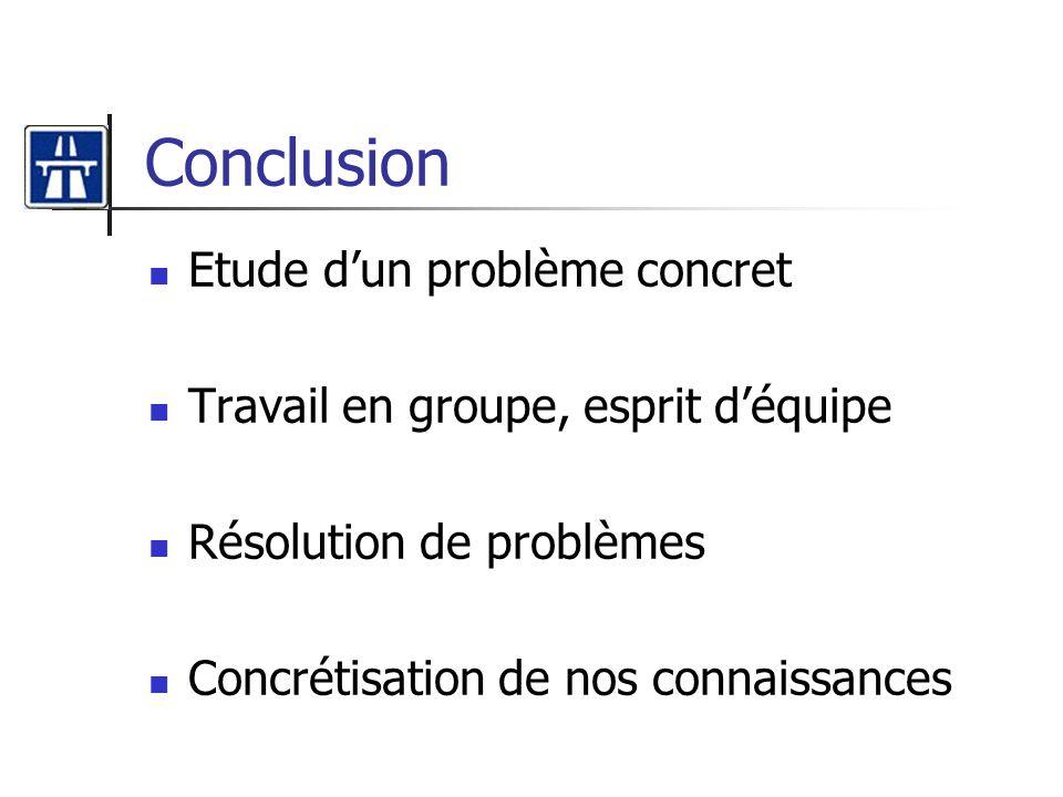 Conclusion Etude dun problème concret Travail en groupe, esprit déquipe Résolution de problèmes Concrétisation de nos connaissances