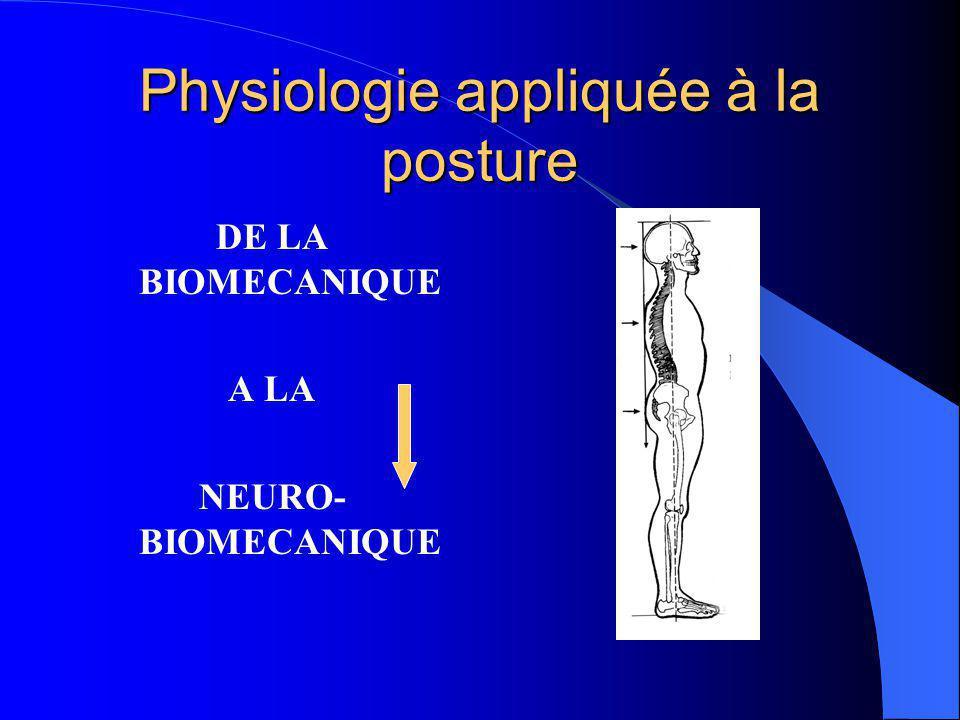 Physiologie appliquée à la posture Posturo dOc Dr Philippe Malafosse 17 juin 2010