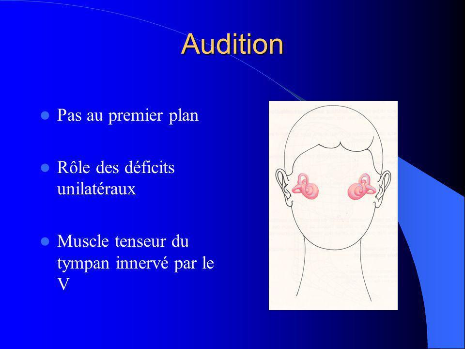 LE POLE SENSORIEL COMPOSANTE COCHLEO- VESTIBULAIRE Audition Equilibration