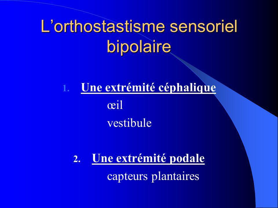 Physiologie appliquée à la posture DE LA BIOMECANIQUE A LA NEURO- BIOMECANIQUE