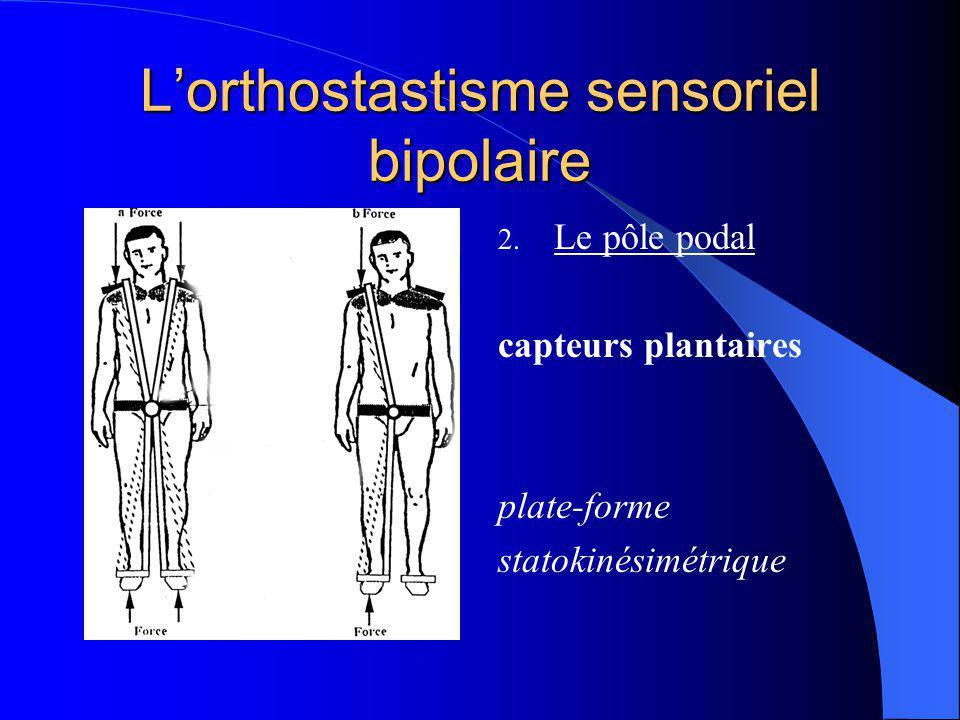 Lorthostastisme sensoriel bipolaire 1.