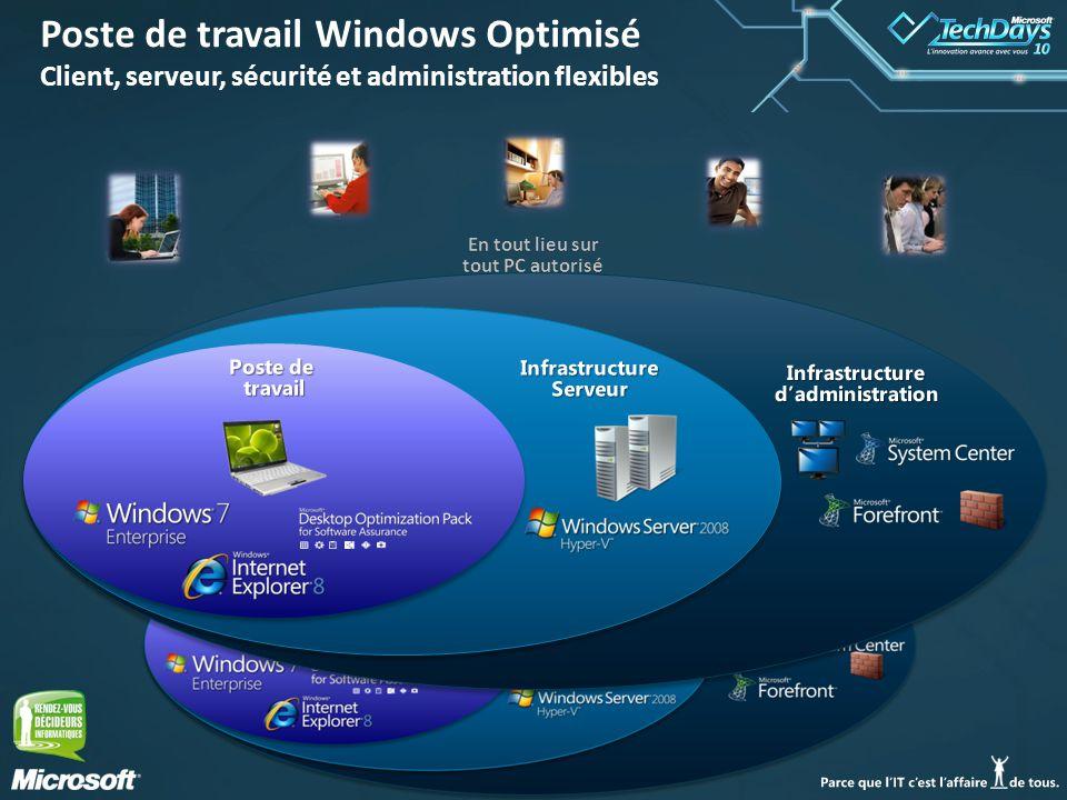 10 Poste de travail Windows Optimisé Client, serveur, sécurité et administration flexibles
