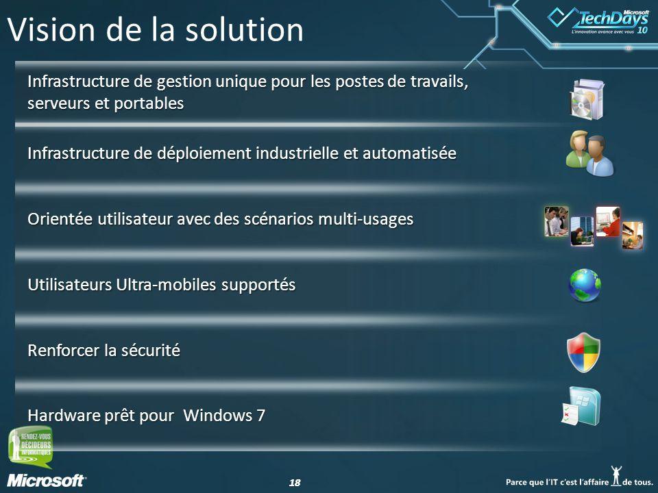 18 Vision de la solution Infrastructure de gestion unique pour les postes de travails, serveurs et portables Infrastructure de déploiement industriell