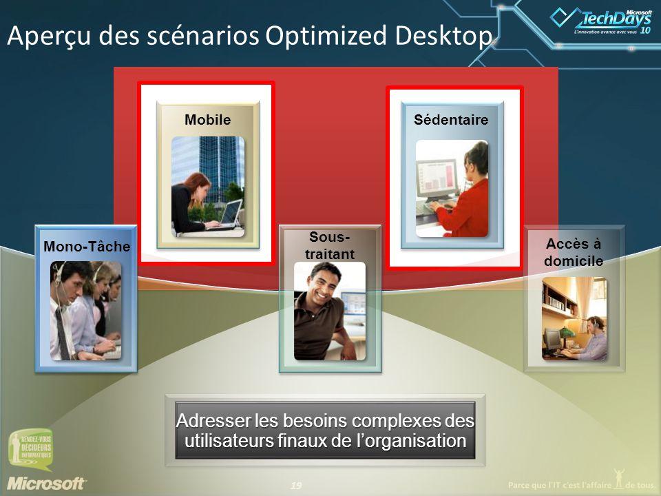 19 Aperçu des scénarios Optimized Desktop Adresser les besoins complexes des utilisateurs finaux de lorganisation Mono-Tâche Sous- traitant Accès à do