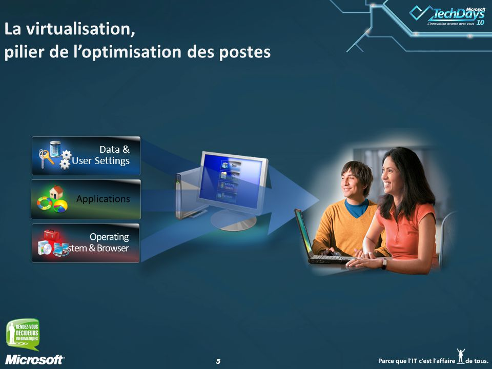 55 La virtualisation, pilier de loptimisation des postes Data & User Settings