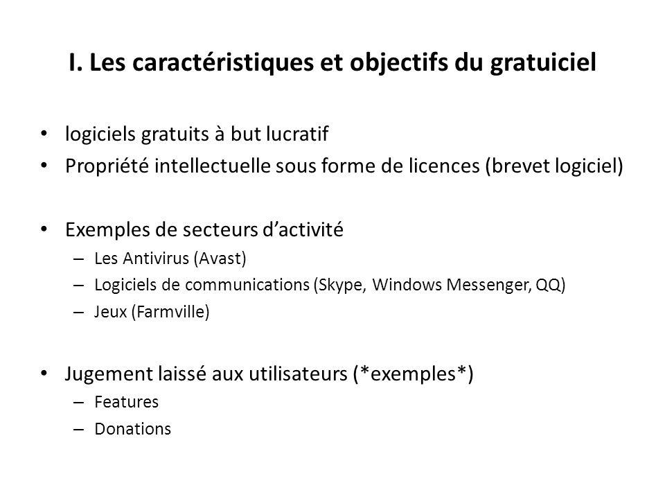 I. Les caractéristiques et objectifs du gratuiciel logiciels gratuits à but lucratif Propriété intellectuelle sous forme de licences (brevet logiciel)