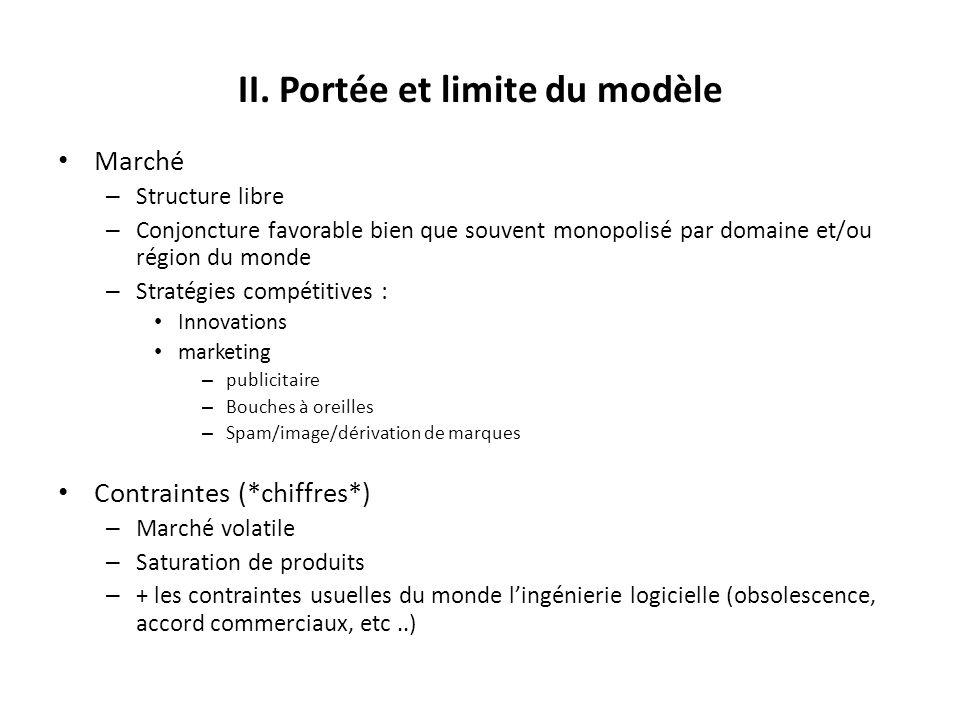 II. Portée et limite du modèle Marché – Structure libre – Conjoncture favorable bien que souvent monopolisé par domaine et/ou région du monde – Straté