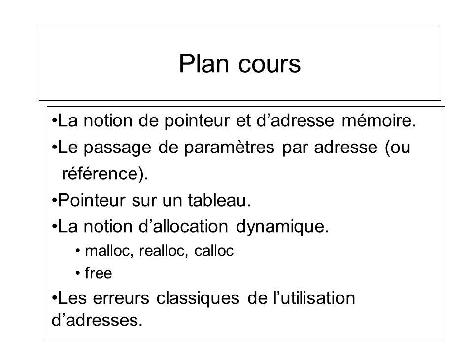 Plan cours La notion de pointeur et dadresse mémoire. Le passage de paramètres par adresse (ou référence). Pointeur sur un tableau. La notion dallocat