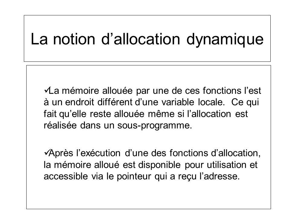 La notion dallocation dynamique La mémoire allouée par une de ces fonctions lest à un endroit différent dune variable locale. Ce qui fait quelle reste