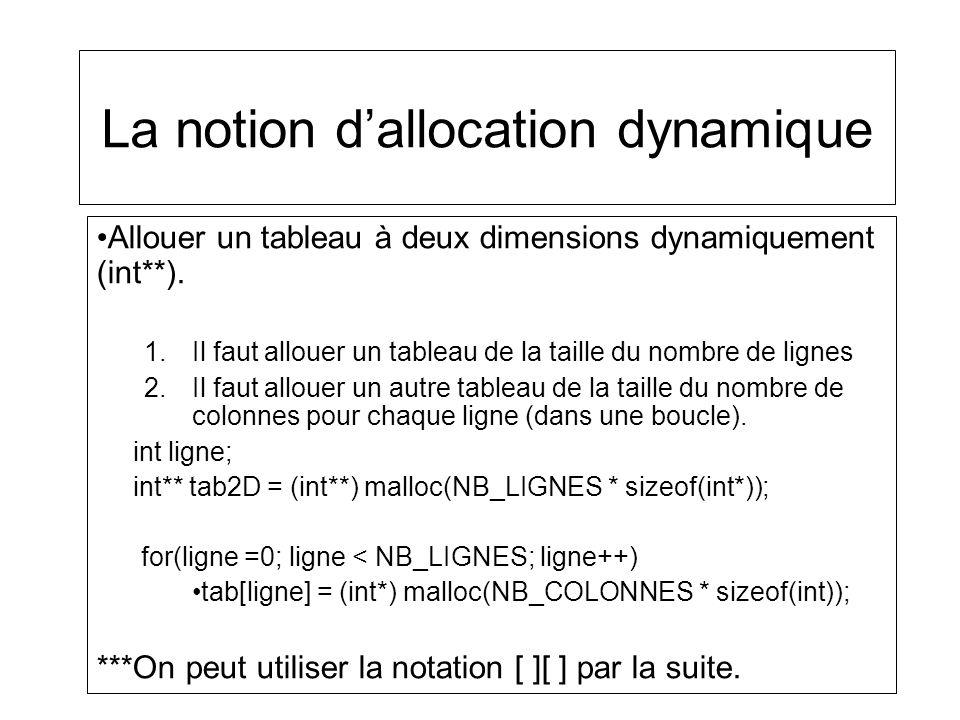 La notion dallocation dynamique Allouer un tableau à deux dimensions dynamiquement (int**). 1.Il faut allouer un tableau de la taille du nombre de lig