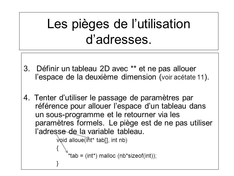 Les pièges de lutilisation dadresses.3.