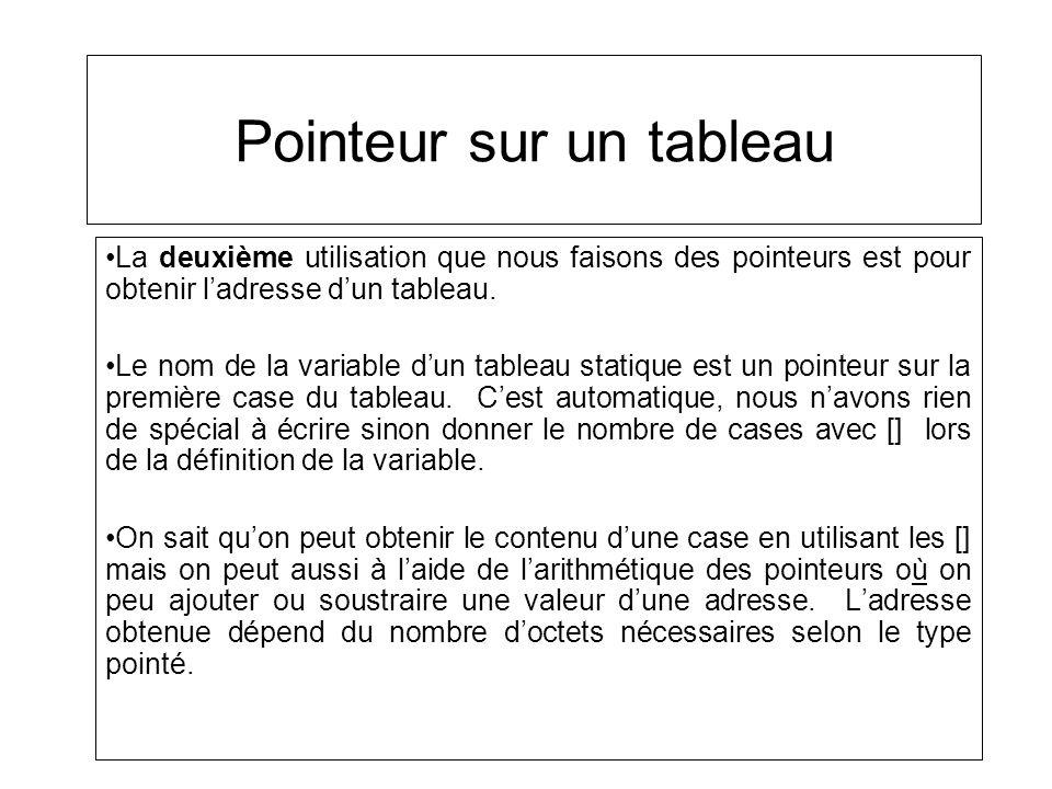 Pointeur sur un tableau Illustration: int tab[MAX]; // tab est le pointeur sur la première case tab On accède à une case par tab[indice] ou *(tab+indice) où indice est le nombre de cases * sizeof(int) à partir de ladresse contenue dans tab.