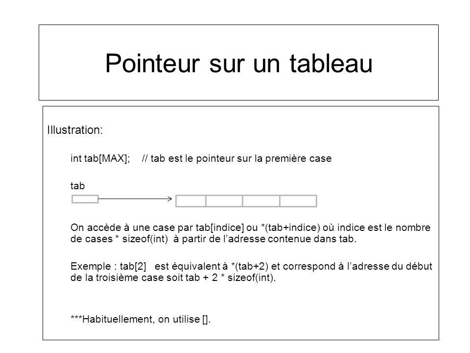 Pointeur sur un tableau Illustration: int tab[MAX]; // tab est le pointeur sur la première case tab On accède à une case par tab[indice] ou *(tab+indi
