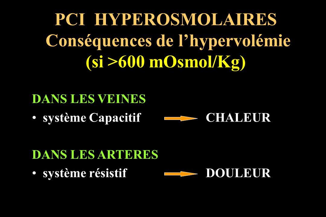 PCI HYPEROSMOLAIRES Conséquences de lhypervolémie (si >600 mOsmol/Kg) DANS LES VEINES système CapacitifCHALEUR DANS LES ARTERES système résistif DOULE